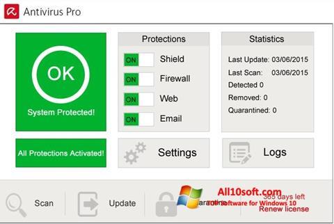 Снимка на екрана Avira Antivirus Pro за Windows 10