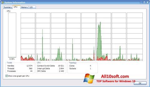 Снимка на екрана AMD Dual Core Optimizer за Windows 10
