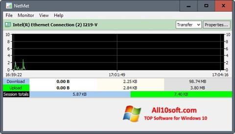 Снимка на екрана Network Meter за Windows 10